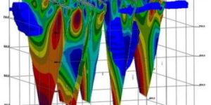 Geolistrik (Induced Potential IP
